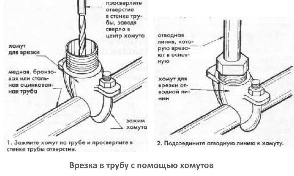 Как правильно врезаться в водопроводную пластиковую трубу - точка j