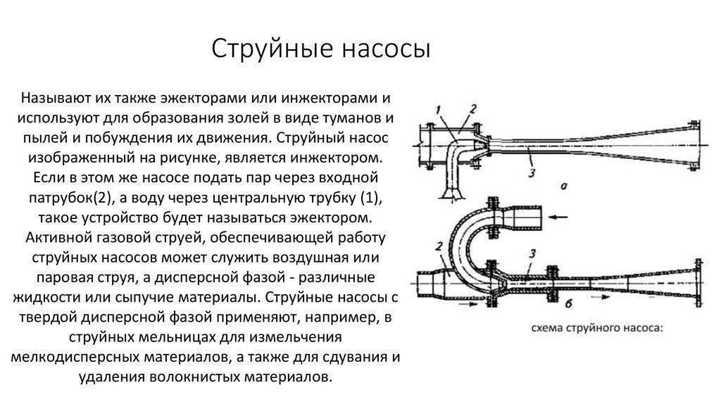 Принцип работы струйного насоса: технические характеристики