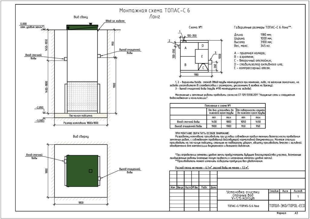 Обзор септика топас 8 - принцип работы, технические характеристики