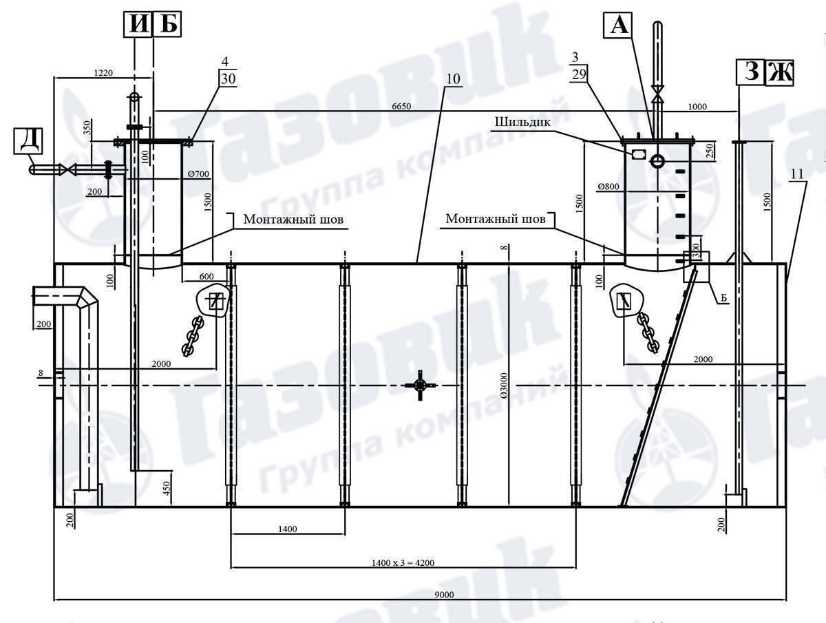 Вертикальный и горизонтальный дренаж на участке