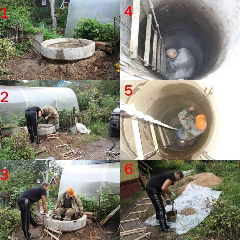 Выгрести из ямы: как предотвратить канализационные трагедии | статьи | известия