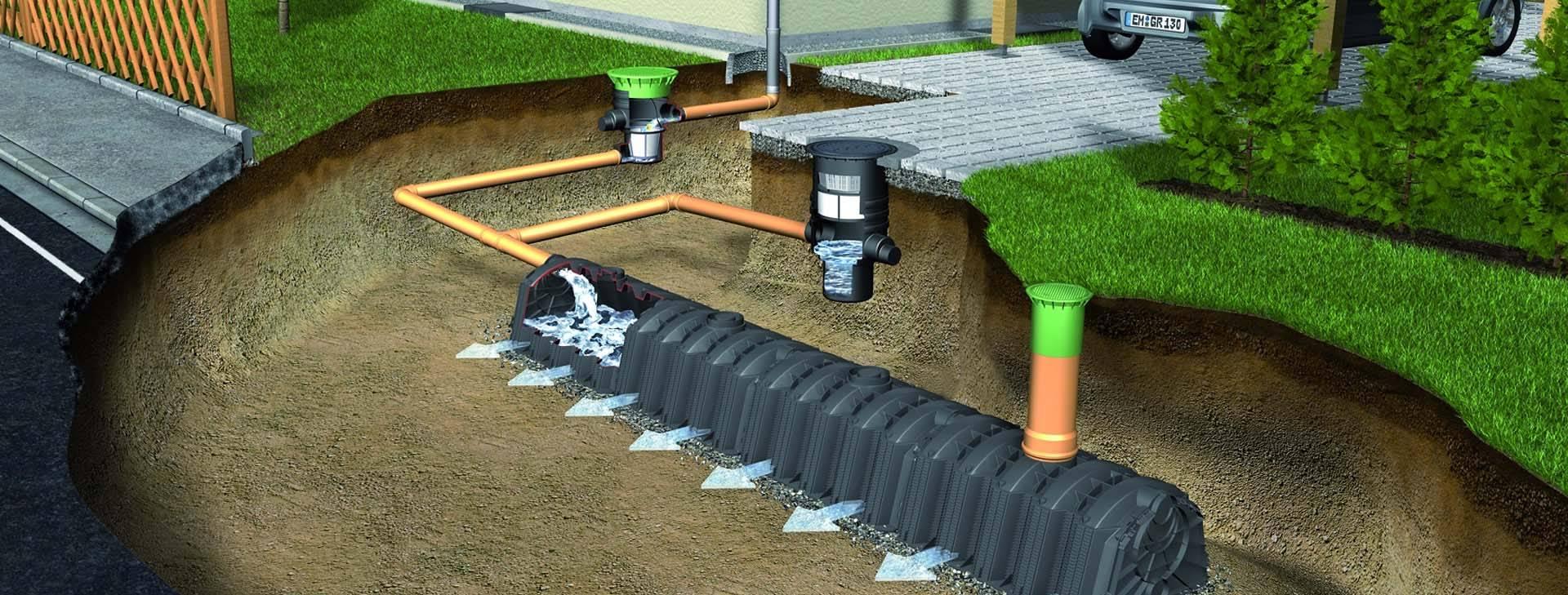 Как правильно установить дренажную систему для дачного участка
