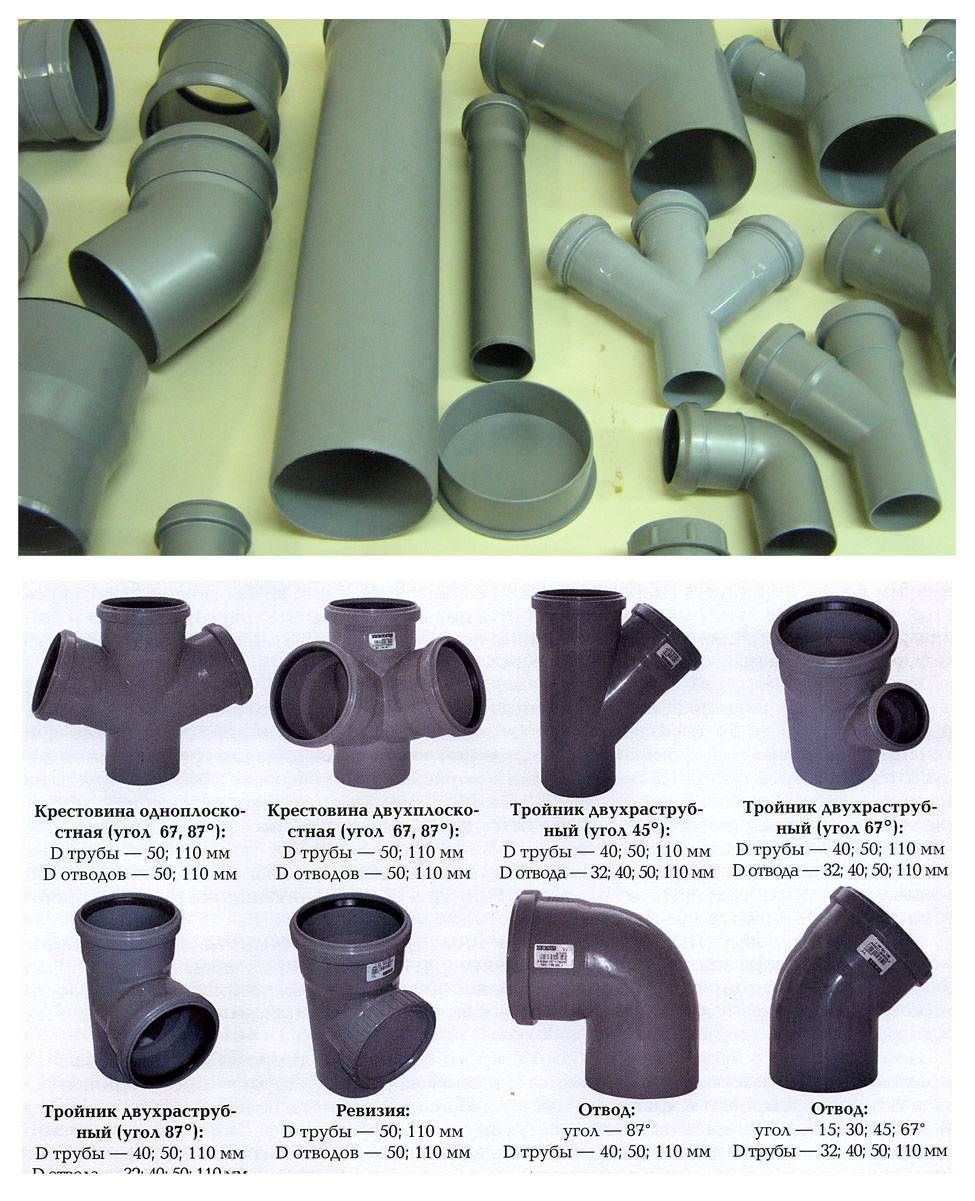 Выбираем канализационные пвх-трубы