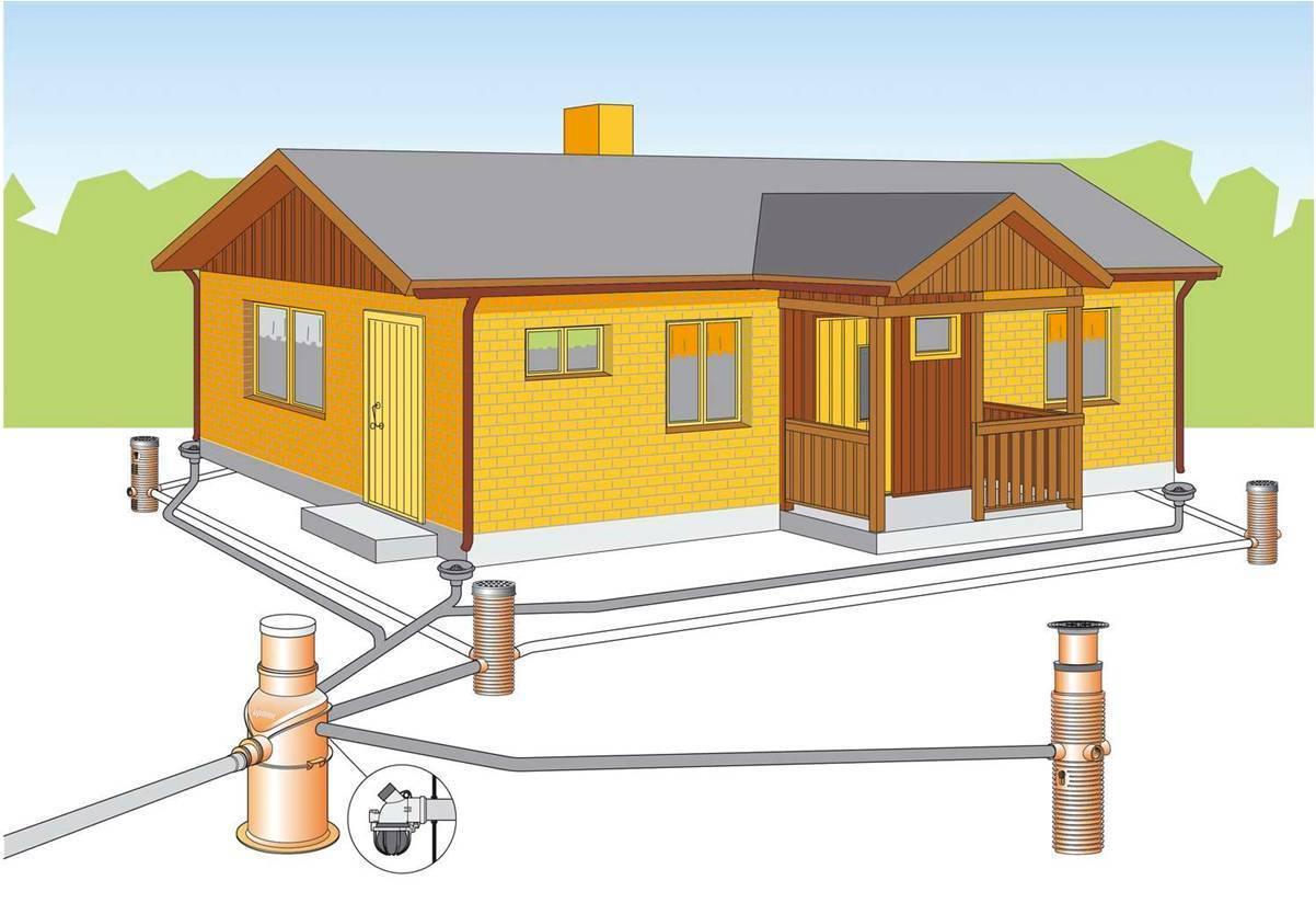 Как устроена ливневая канализация в многоэтажном доме