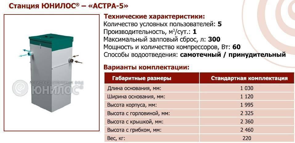 Септик Юнилос Астра 5: технические характеристики и отзывы