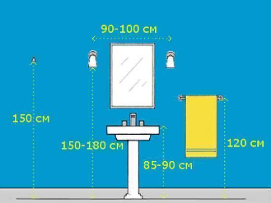 На какой высоте вешать раковину в ванной с тумбой и без — советы ivd.ru