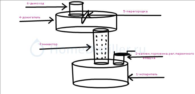 Установка кессона для скважины своими руками