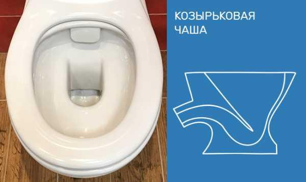 Козырьковые унитазы - все о канализации