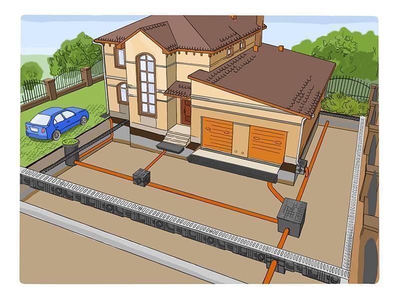 Вы знаете, что такое водоотведение в коммунальных платежах?