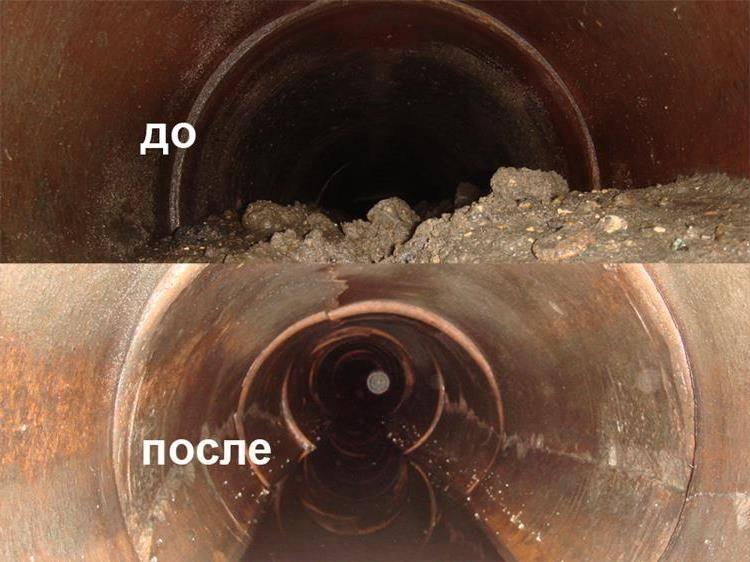 Прочистка канализации гидродинамическим способом: видео-инструкция по монтажу своими руками, особенности машин для гидропрочистки труб, цена, фото