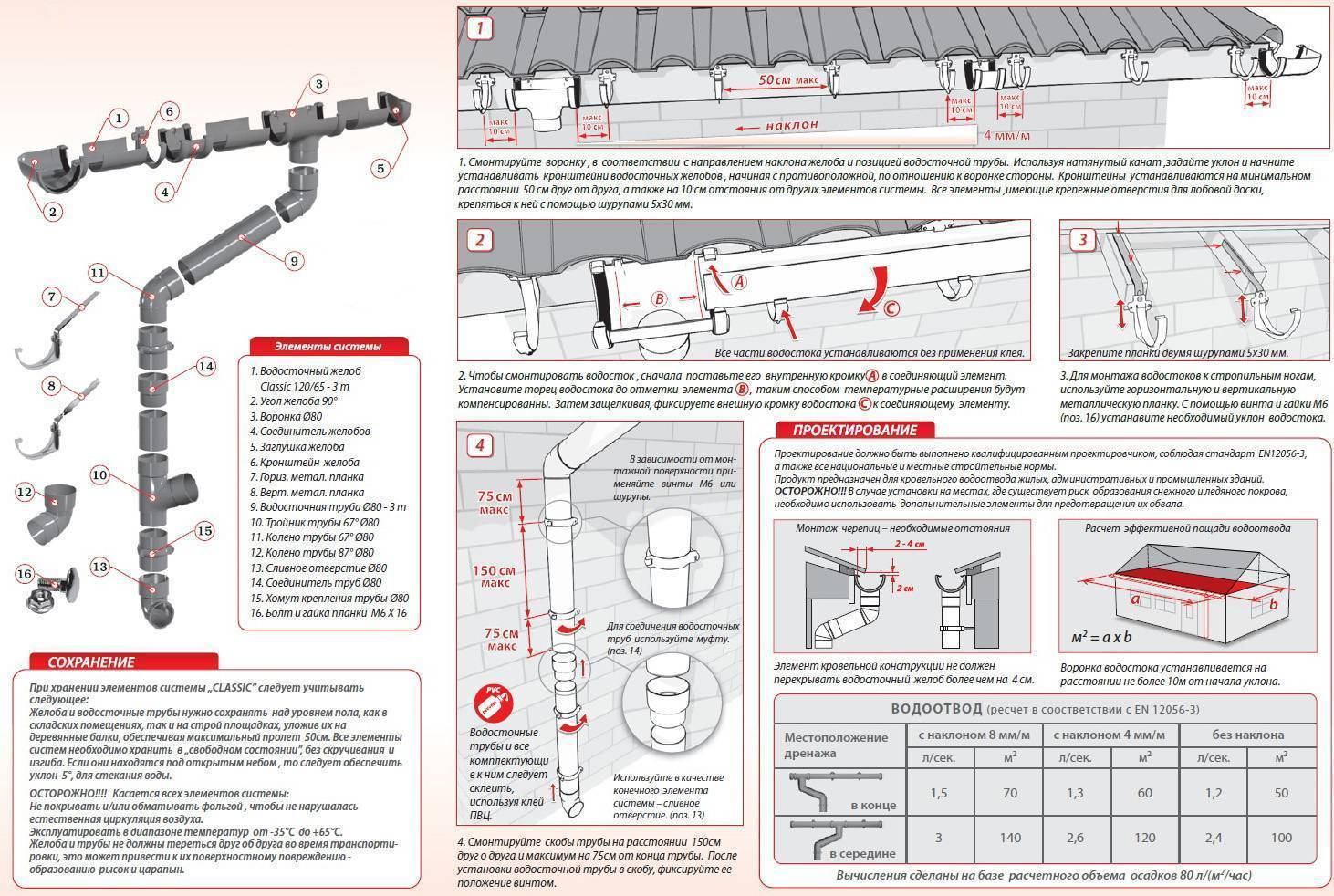 Как оборудовать водосточную систему в частном доме: Обзор +Видео