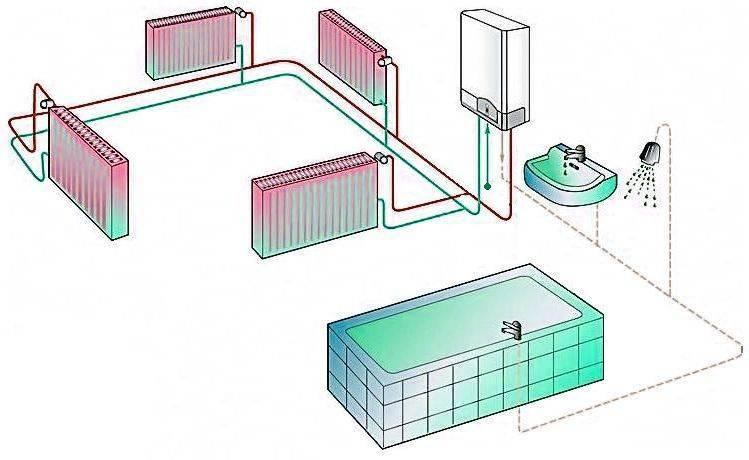 Автономное отопление: что это значит и как работает отопительная система?