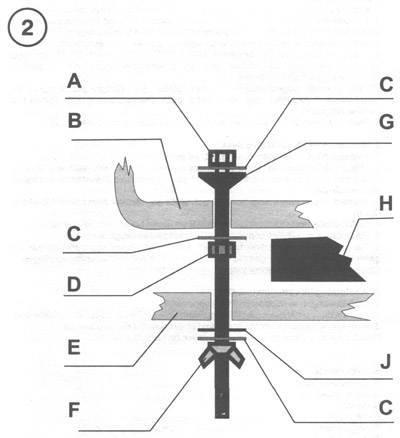 Монтаж приставного унитаза со скрытым бачком