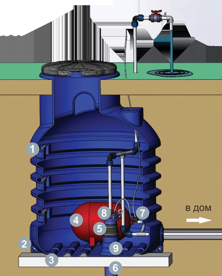 Что лучше кессон или адаптер для скважины: разница, плюсы и минусы