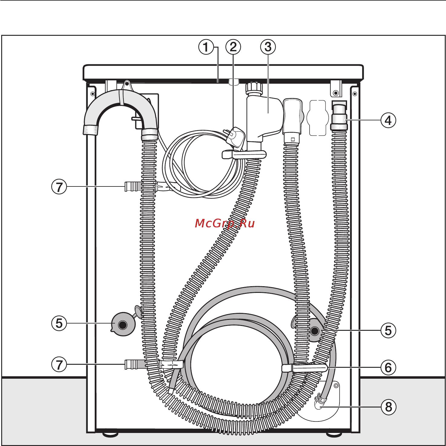 Шланг для стиральной машины: заливной, сливной, как поменять