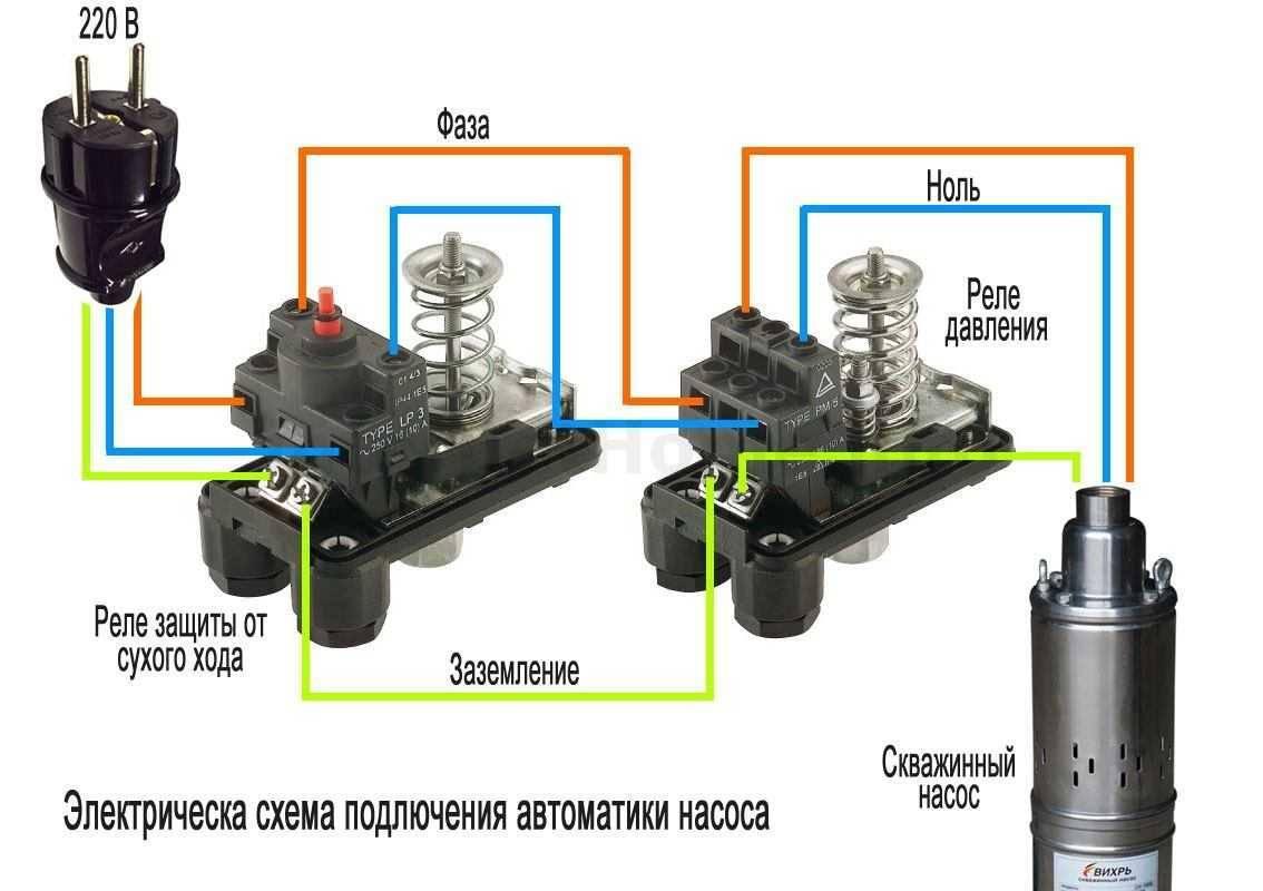 Подключение погружного насоса к сети и системе водоснабжения