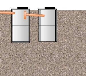 Септик своими руками из бетонных колец: устройство, схема, установка