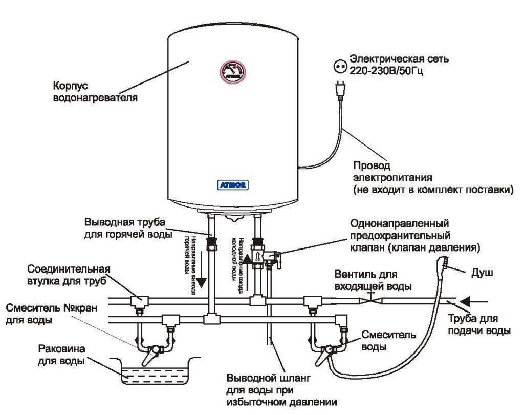 Установка водонагревателя своими руками: накопительного, проточного
