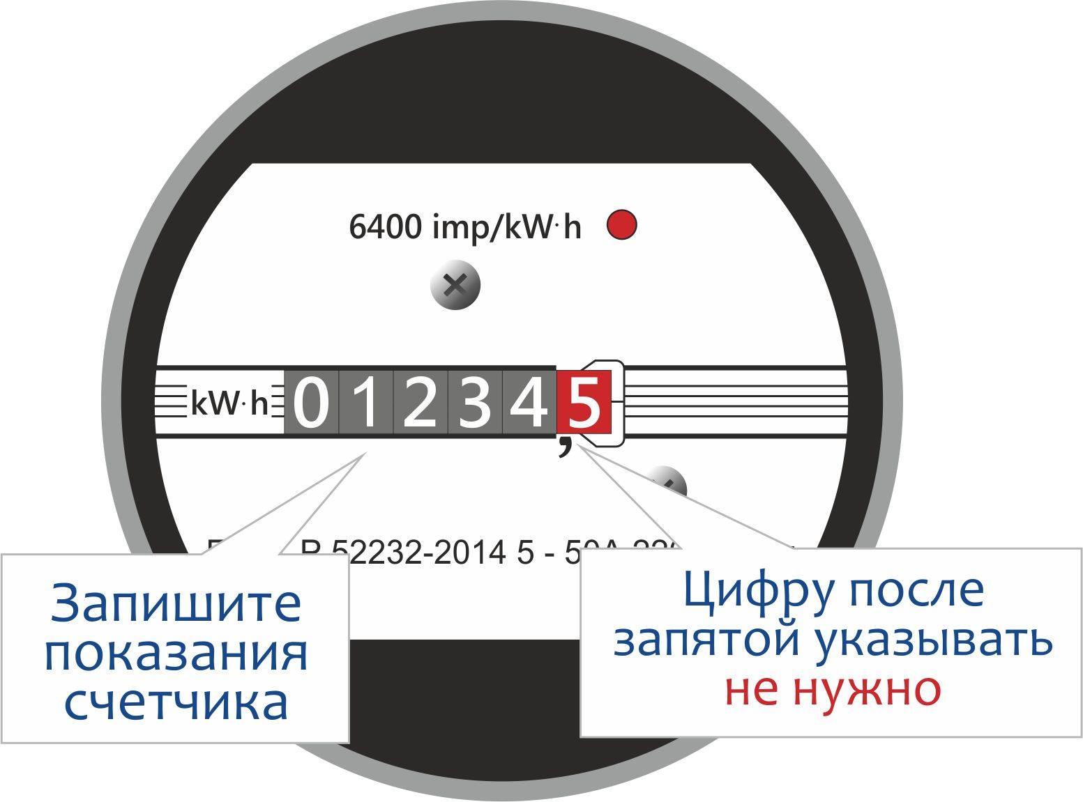 Как правильно снимать показания счётчиков воды и какие цифры записывать для оплаты
