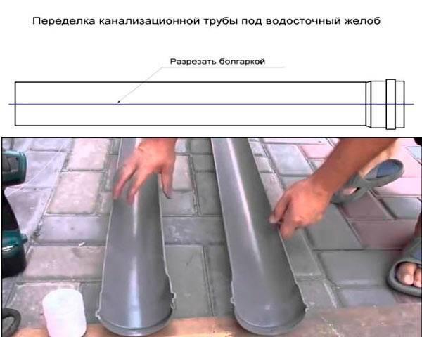 Водосток из канализационных труб своими руками - особенности и монтаж   стройсоветы