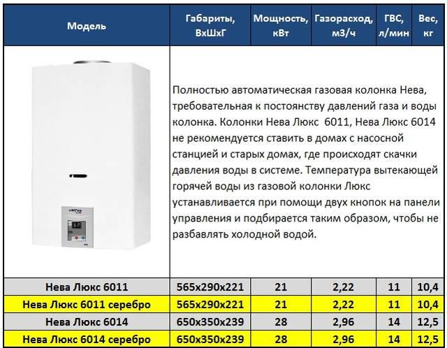 Газовая колонка neva 4511: инструкция по эксплуатации и отзывы
