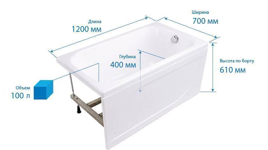 Высота ванны: стандарт от пола и на каком уровне устанавливают, стандартная для модели с ножками и какая должна быть для изделия размером 170х70, как правильно ставить модификации в ванной комнате