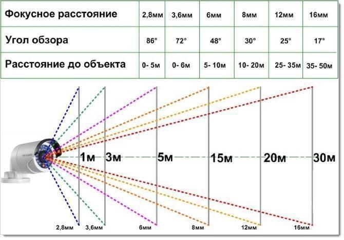 Внутренняя изоляция труб: материалы покрытия, их функция