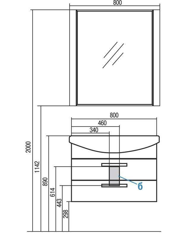 Инструкции от профессионалов: как установить раковину в ванной