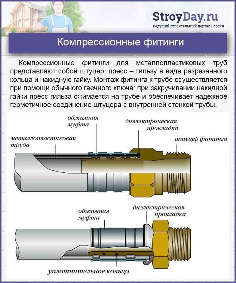Как соединить металлическую трубу с пластиковой без резьбы и сварки