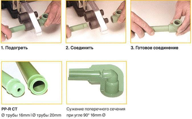 Как построить парник из полипропиленовых труб своими руками — пошаговая инструкция с фото, видео и чертежами