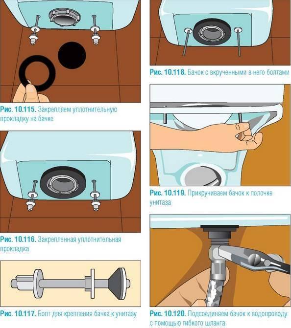 Установка унитаза: виды, способы, инструменты, инструкция монтажа своими руками пошагово, рекомендации демонтажа и монтирование от специалистов