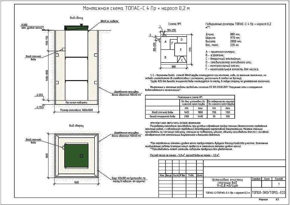 Септик топас 5,8:устройство,принцип работы,установка и обслуживание