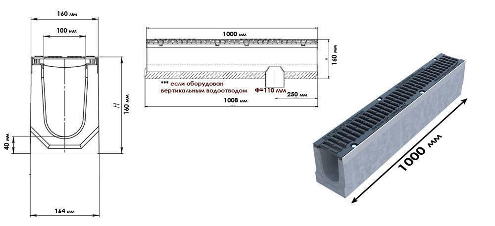 Пластиковый водоотводный лоток канал водоотвод с оцинкованной решеткой aqua-top купить за 950 руб. во владивостоке в магазине сигнал