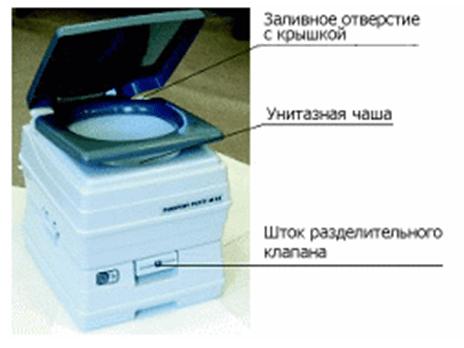 Биотуалет как работает видео. биотуалеты для дома как пользоваться: правила эксплуатации с видео примером
