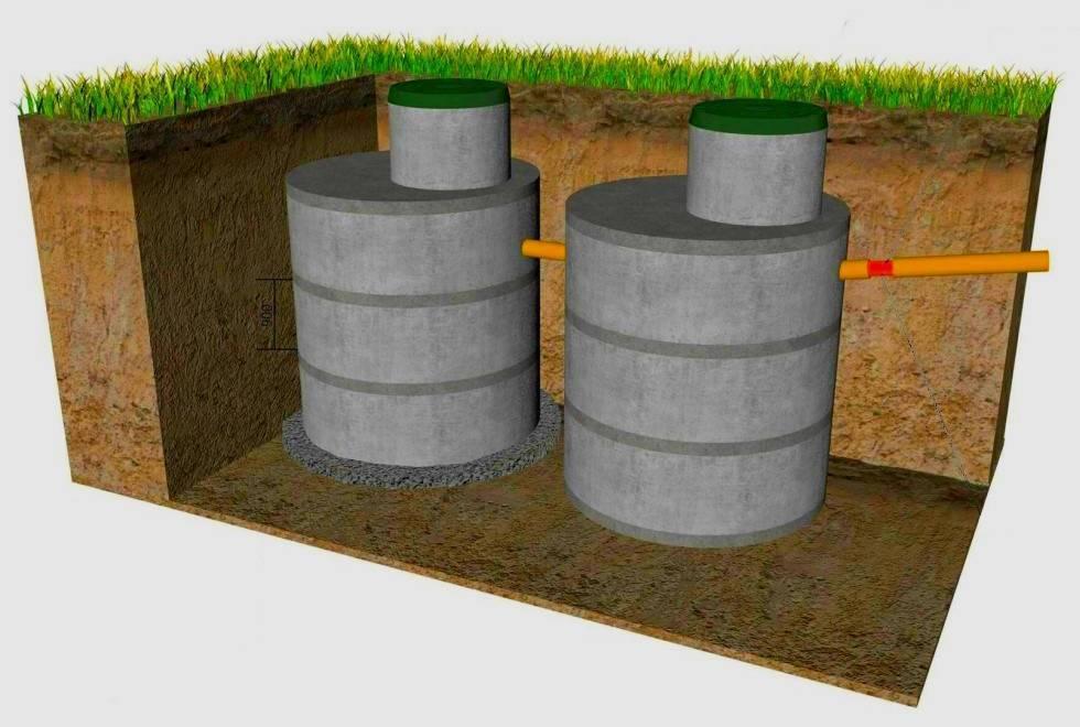 Гидроизоляция бетонных колец для септика