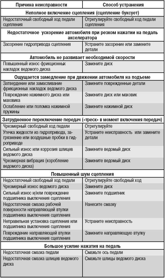 Ремонт и причины поломок насосных станций