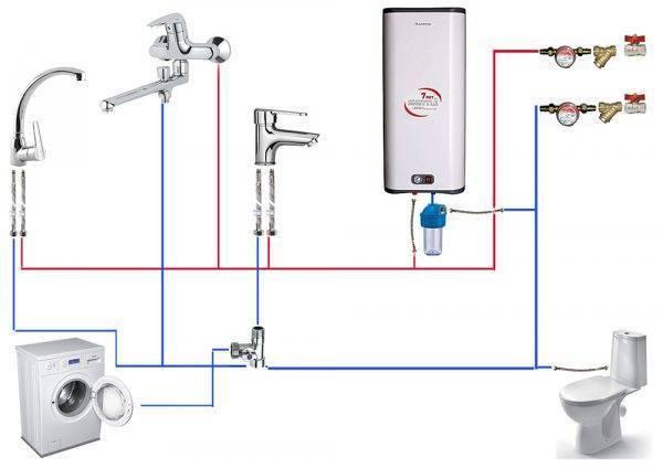 Инструкция по подключению проточного водонагревателя