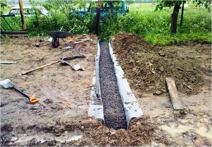 На какую глубину закапывать водопроводную трубу в частном доме: обзор нюансов | проект vodatyt.ru | яндекс дзен