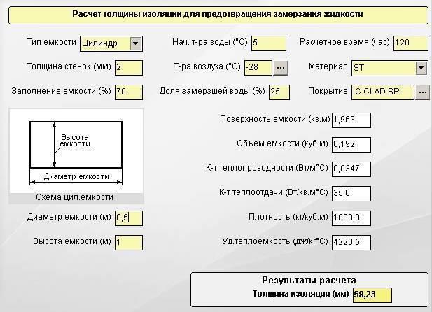 Калькулятор теплоизоляции трубопроводов: методики расчета толщины утеплителя | портал о трубах
