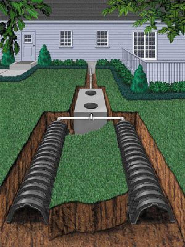 Дренажная яма: устройство, как сделать своими руками