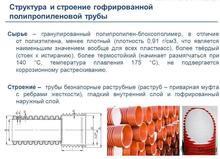 Канализационные трубы для наружной канализации