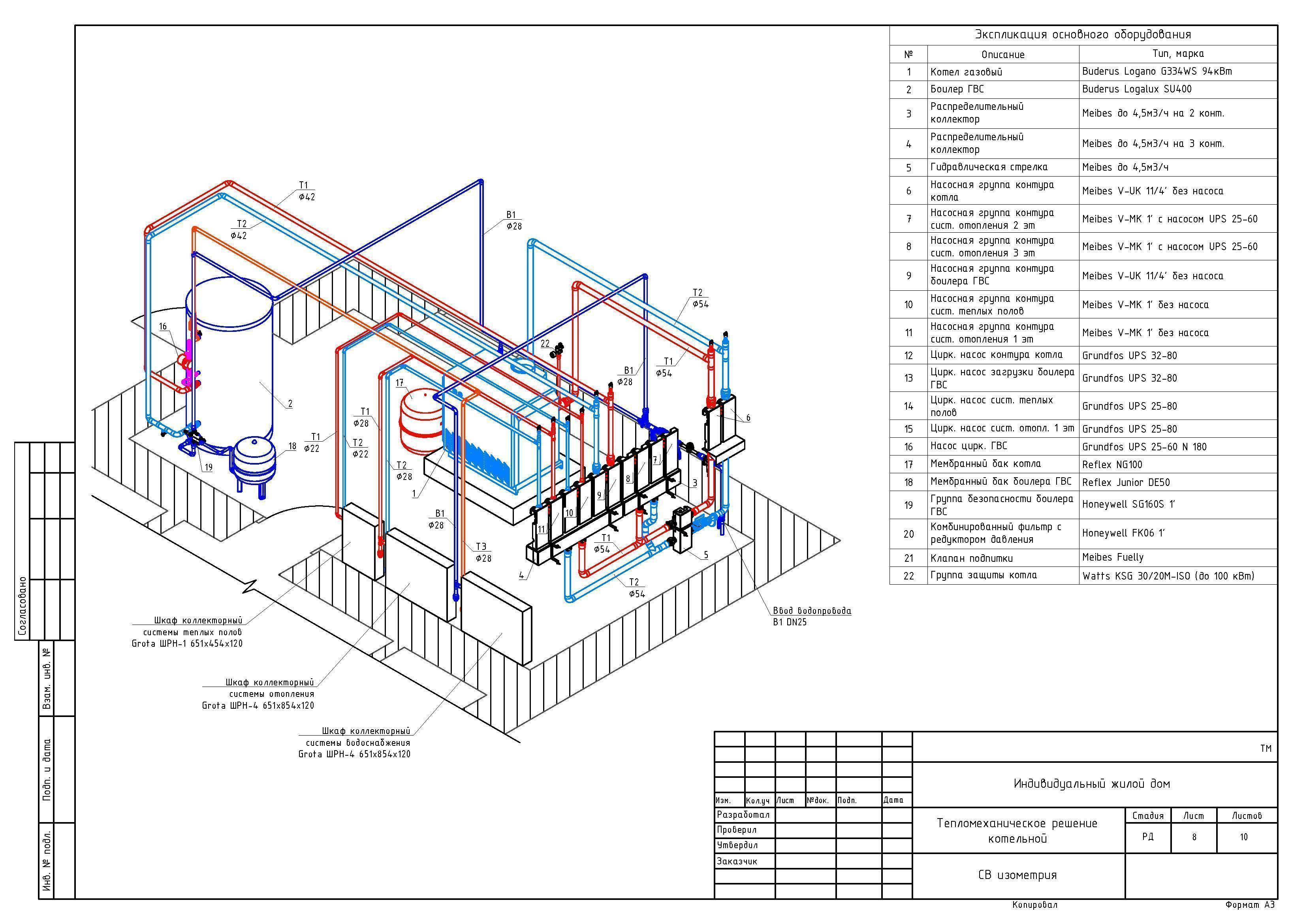 Составляем проект водоснабжения частного дома - схема, этапы, согласования