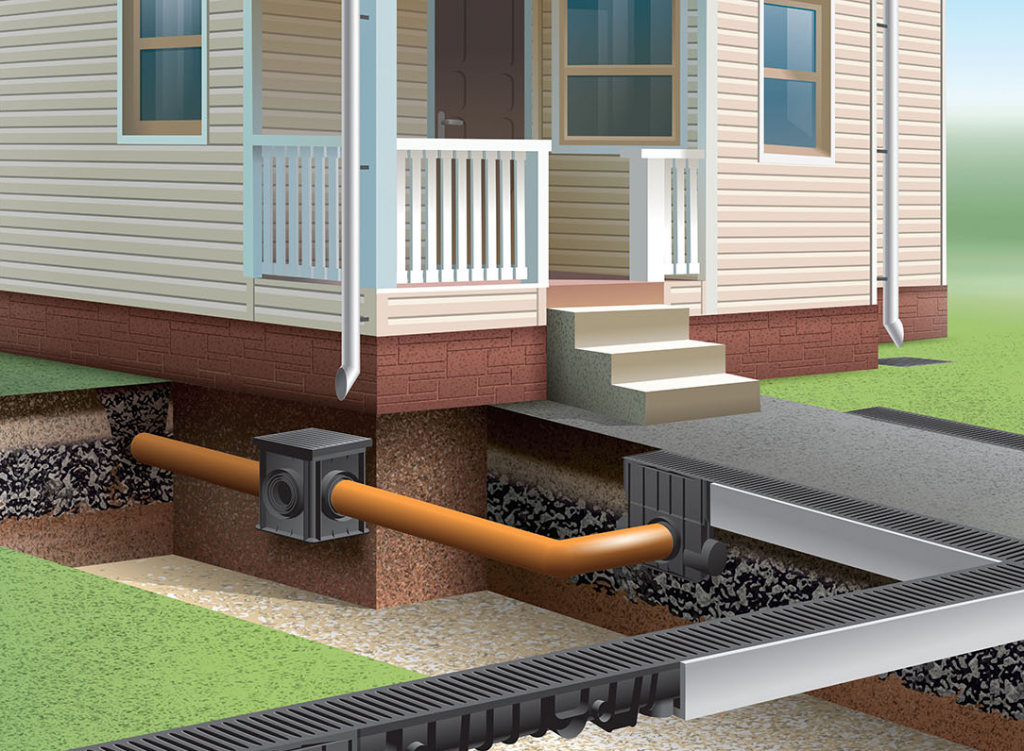 Что такое водоотведение в квитанции – как рассчитывается, отличие от водоснабжения и канализации