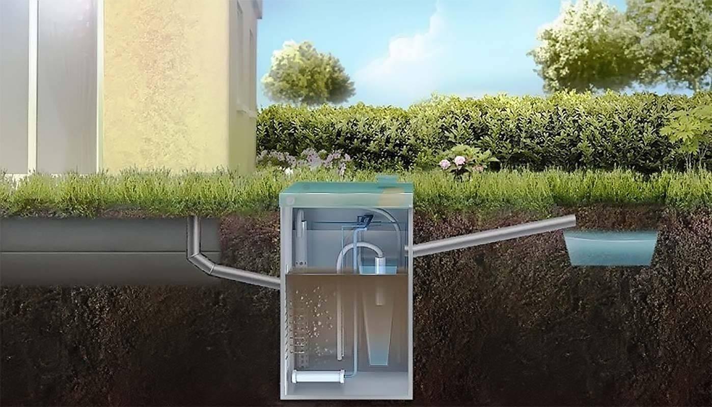 Автономная канализация для частного дома – виды, особенности устройства, правила выбора