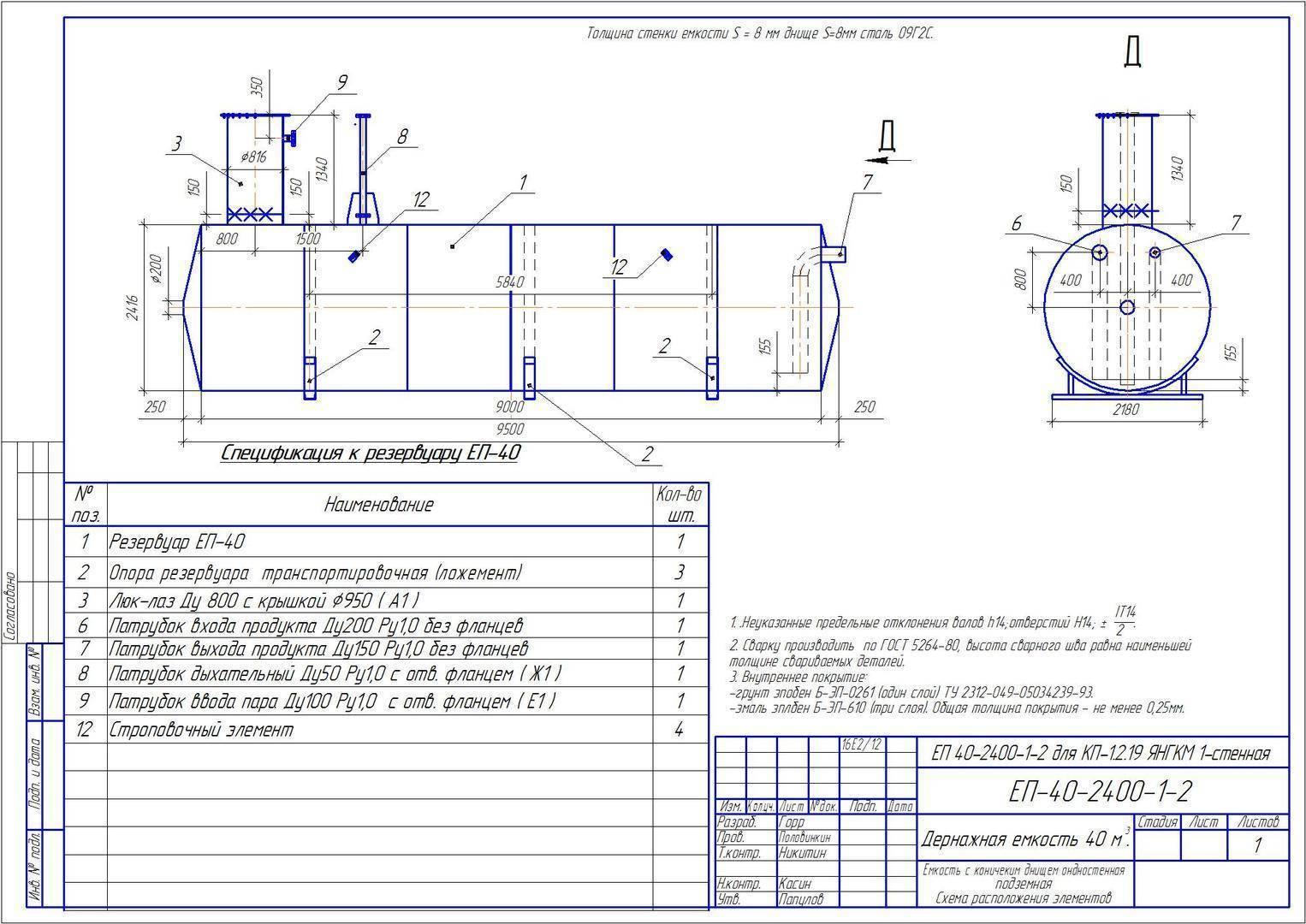 Емкости подземные дренажные еп | емкостное оборудование