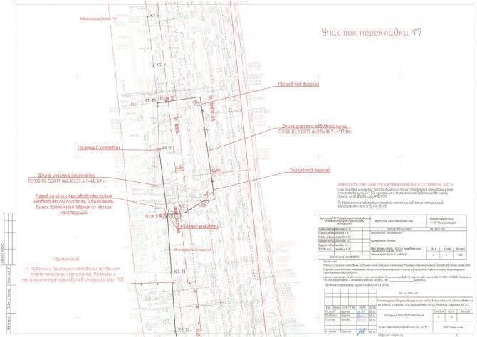 Канализация наружные сети и сооружения сп: снип