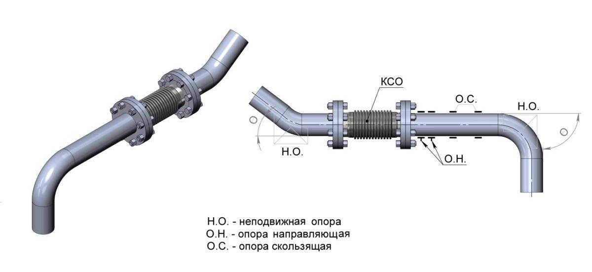 Мембранный компенсатор гидроударов: принцип работы, монтаж, разновидности