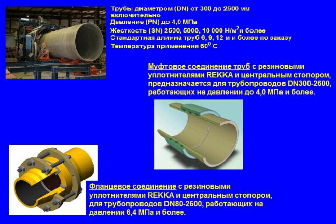 Запорная арматура для полипропиленовых труб: характеристика видов, особенности применения- обзор +видео