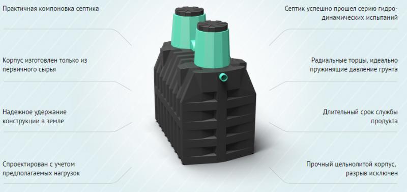 Септик термит — монтаж системы, принцип работы, отзывы владельцев