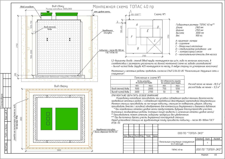 Обзор септик для дачи топас: принцип работы, устройство, достоинства и недостатки
